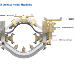OR Head Holder FLEXIBILITY with Brainlab Navigation System